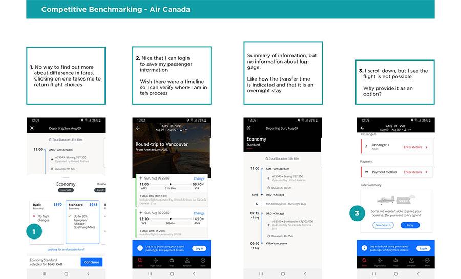 UX benchmark Air Canada