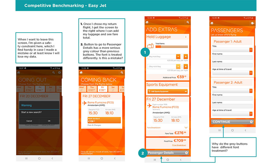 UX benchmark Easy Jet