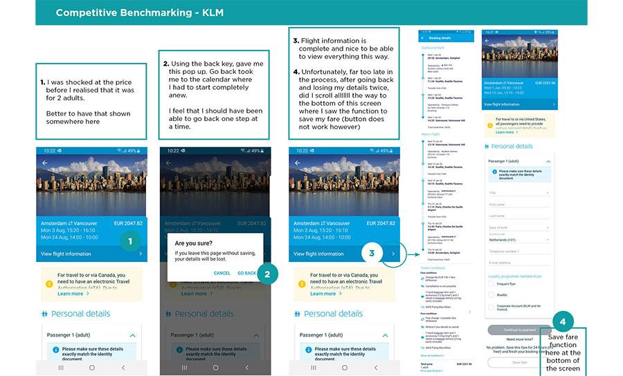 UX benchmark KLM
